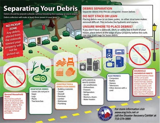 Separating Your Debris