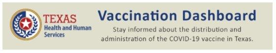 Texas Vaccination Dashboard