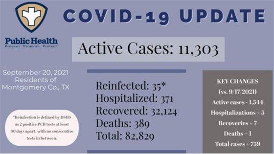COVID-19 Moco