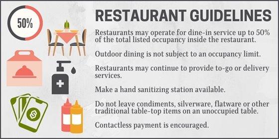 Restaurant Guidelines