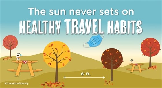 Healthy Travel Habits