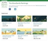 Niche.com Ranks The Woodlands as Best City to Live in America