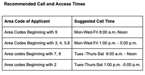 Call Times