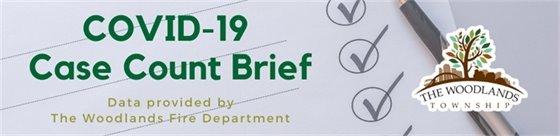 COVID-19 Case Count Brief