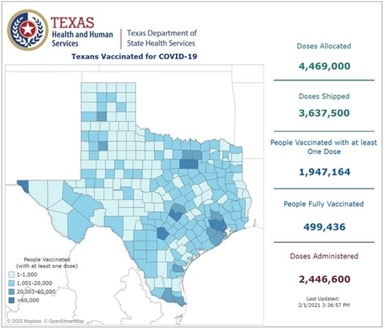 Texans Vaccinated in State