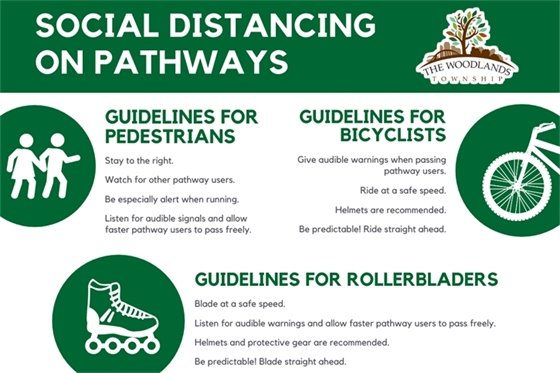 Social Distancing on the Pathways