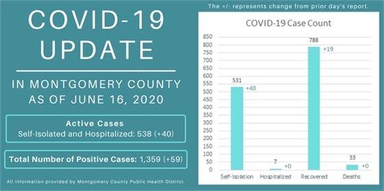 Montgomery County 6-16