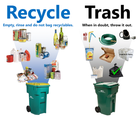 RecycleTrash Cart graphics (1)
