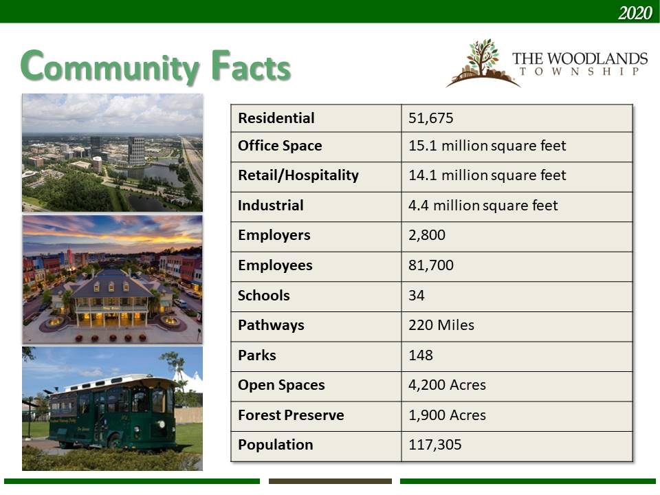The Woodlands Community Facts