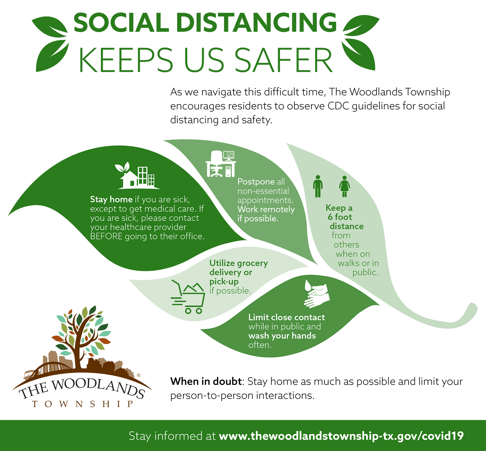 Social Distancing Infographic_small
