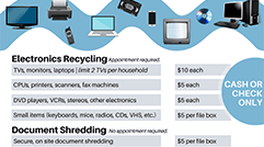 Township hosts recycling event for electronics and document shredding